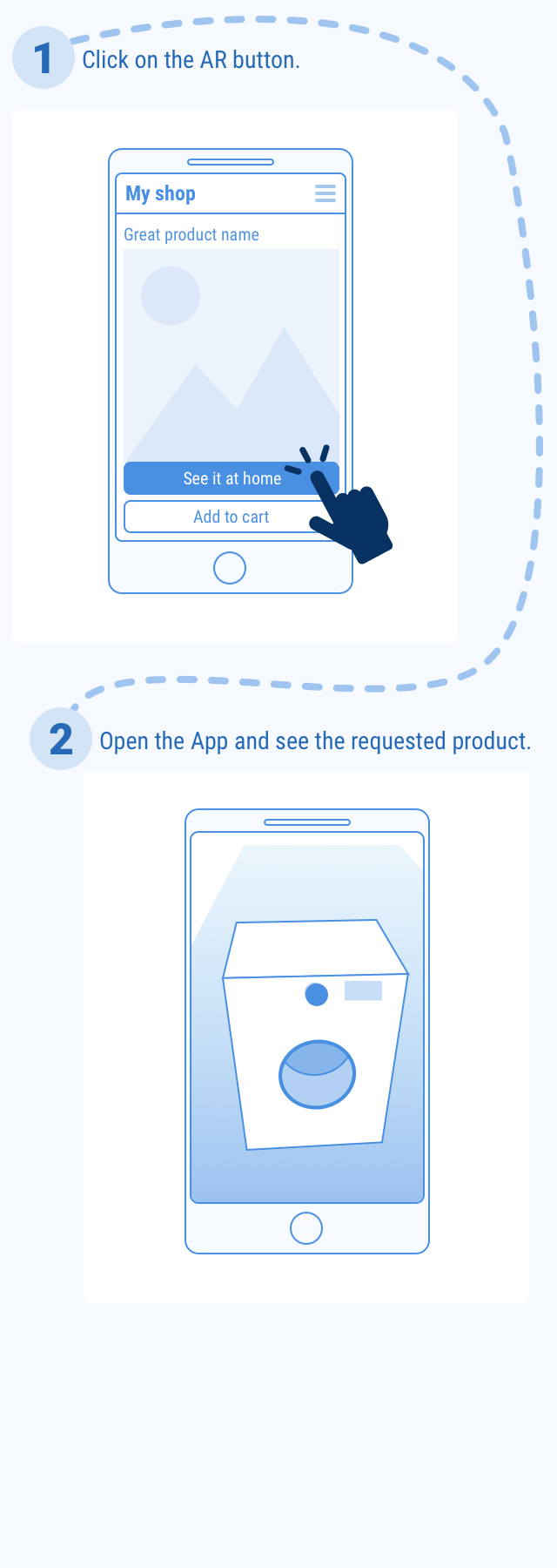 user flow directly from the website to the Augment App